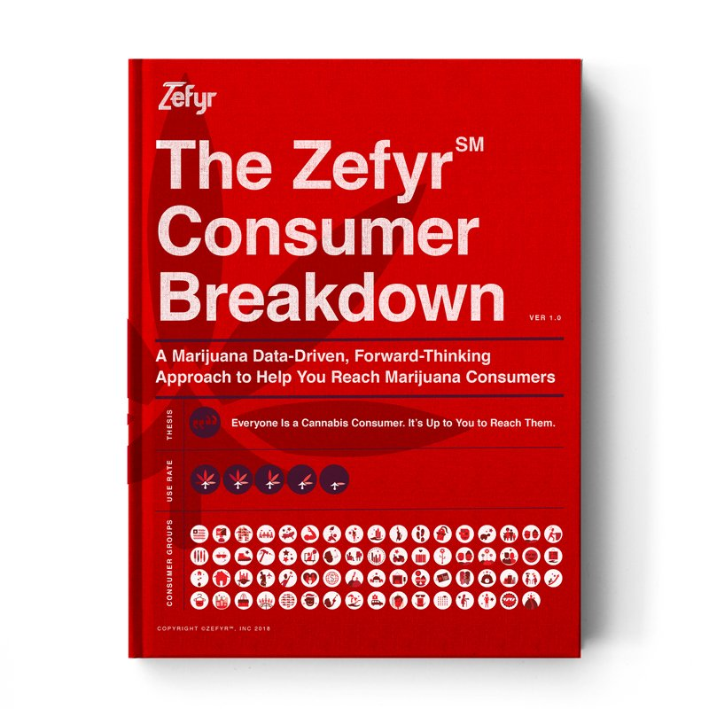FOR IMMEDIATE RELEASE – Zefyr Announces 62 NEW Marijuana Consumer Profiles