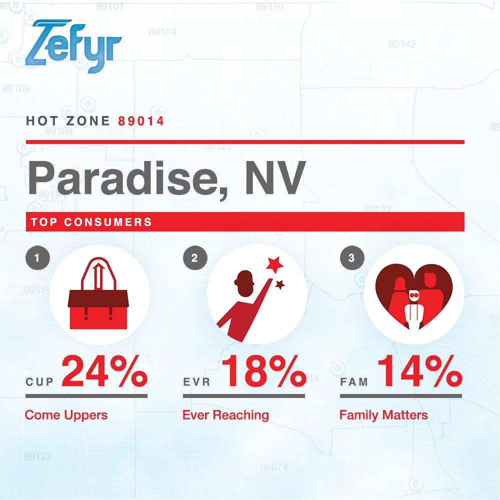 Marijauana Consumer Data Paradise, Nevada- Zefyr