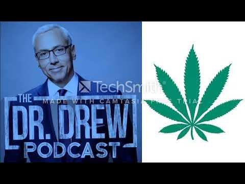 Marijuana Addiction - Cannabis Withdrawal Syndrome