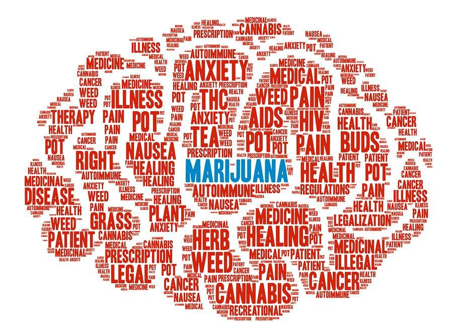 A Complete list of Cannabis Health Benefits | Medical & Recreational Marijuana News & Articles