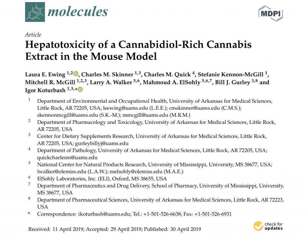 """""""Liver toxicity"""" of mice force-fed with unreasonable amounts CBD"""